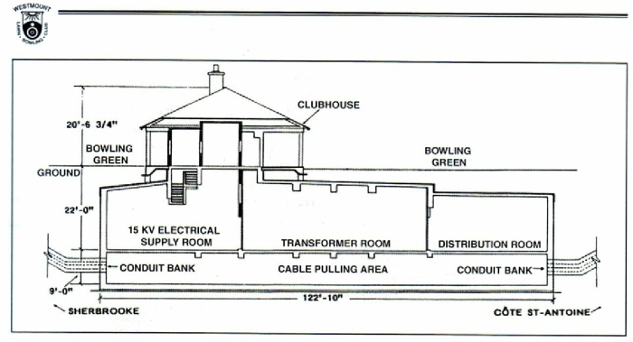 source: Westmount Lawn Bowling Club 1902-2002, Centennial Souvenir, p.10.